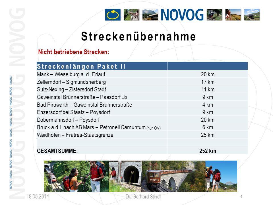 18.05.2014 Dr. Gerhard Stindl 4 Streckenübernahme Nicht betriebene Strecken: Streckenlängen Paket II Mank – Wieselburg a. d. Erlauf20 km Zellerndorf –