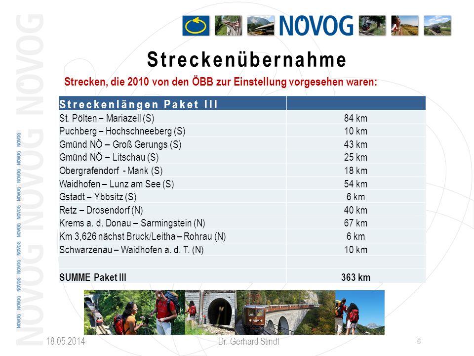 18.05.2014 Dr. Gerhard Stindl 6 Streckenübernahme Strecken, die 2010 von den ÖBB zur Einstellung vorgesehen waren: Streckenlängen Paket III St. Pölten