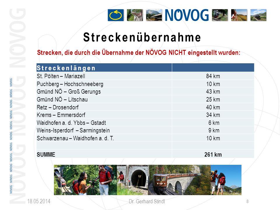 18.05.2014 Dr. Gerhard Stindl 8 Streckenübernahme Strecken, die durch die Übernahme der NÖVOG NICHT eingestellt wurden: Streckenlängen St. Pölten – Ma