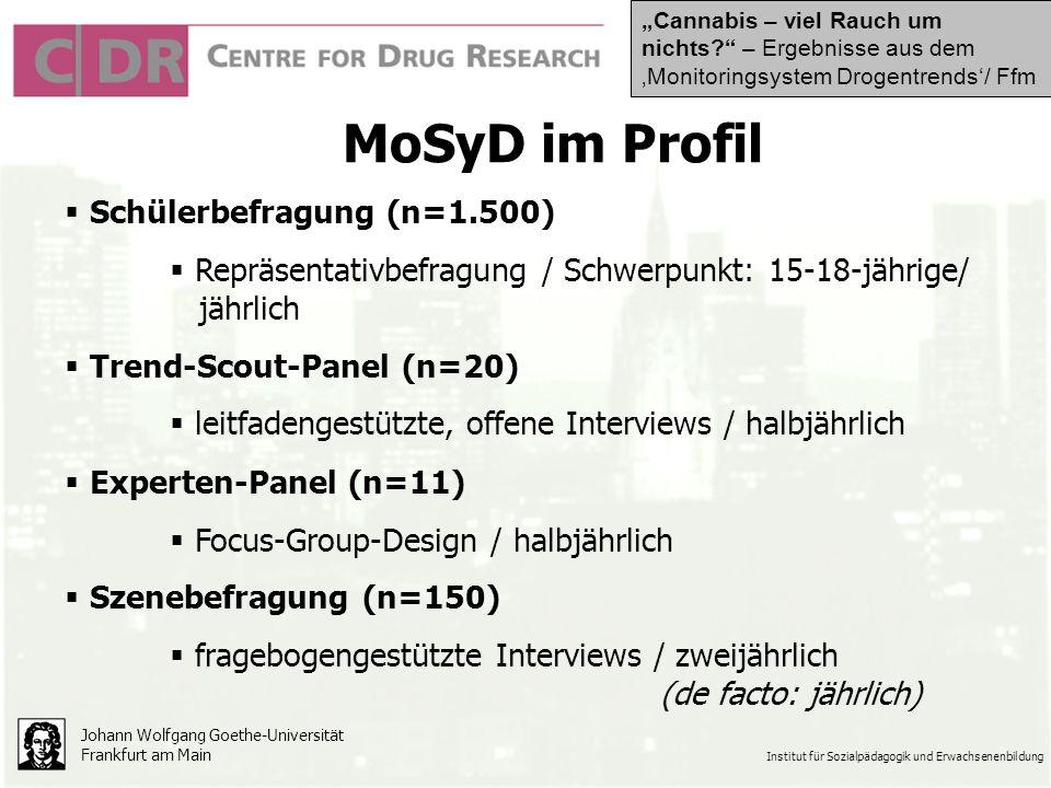 MoSyD im Profil Schülerbefragung (n=1.500) Repräsentativbefragung / Schwerpunkt: 15-18-jährige/ jährlich Trend-Scout-Panel (n=20) leitfadengestützte, offene Interviews / halbjährlich Experten-Panel (n=11) Focus-Group-Design / halbjährlich Szenebefragung (n=150) fragebogengestützte Interviews / zweijährlich (de facto: jährlich) Johann Wolfgang Goethe-Universität Frankfurt am Main Institut für Sozialpädagogik und Erwachsenenbildung Cannabis – viel Rauch um nichts.