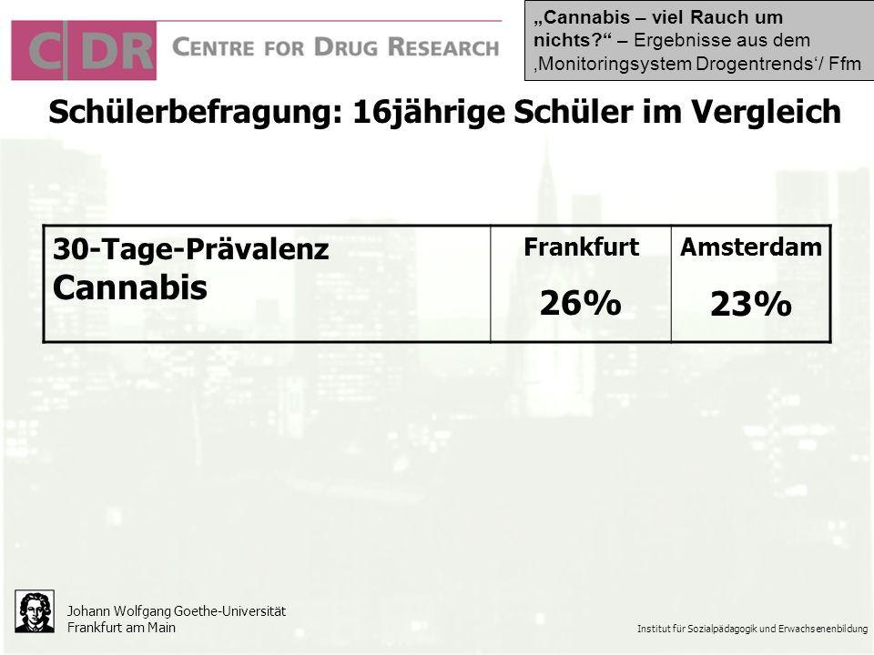 Johann Wolfgang Goethe-Universität Frankfurt am Main Institut für Sozialpädagogik und Erwachsenenbildung Schülerbefragung: 16jährige Schüler im Vergleich 30-Tage-Prävalenz Cannabis Frankfurt 26% Amsterdam 23% Cannabis – viel Rauch um nichts.