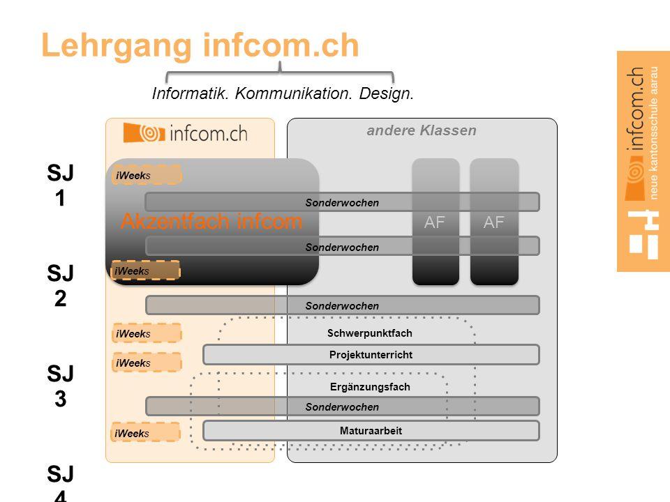 andere Klassen AF Lehrgang infcom.ch Informatik. Kommunikation. Design. SJ 1 SJ 2 SJ 3 SJ 4 Akzentfach infcom iWeeks Sonderwochen Schwerpunktfach Ergä