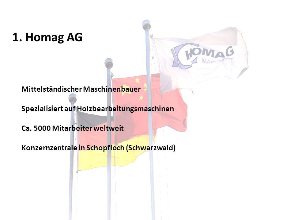 1. Homag AG Mittelständischer Maschinenbauer Spezialisiert auf Holzbearbeitungsmaschinen Ca. 5000 Mitarbeiter weltweit Konzernzentrale in Schopfloch (