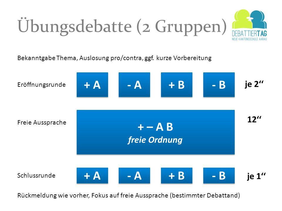 + A - A + B - B + A - A + B - B + – A B freie Ordnung + – A B freie Ordnung Eröffnungsrunde Freie Aussprache Schlussrunde je 2 12 je 1 Bekanntgabe The