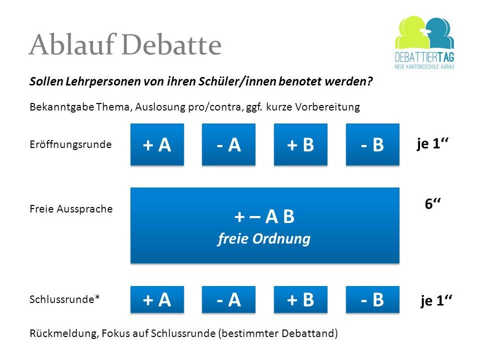 + A - A + B - B + A - A + B - B + – A B freie Ordnung + – A B freie Ordnung Eröffnungsrunde Freie Aussprache Schlussrunde* je 1 6 Bekanntgabe Thema, A