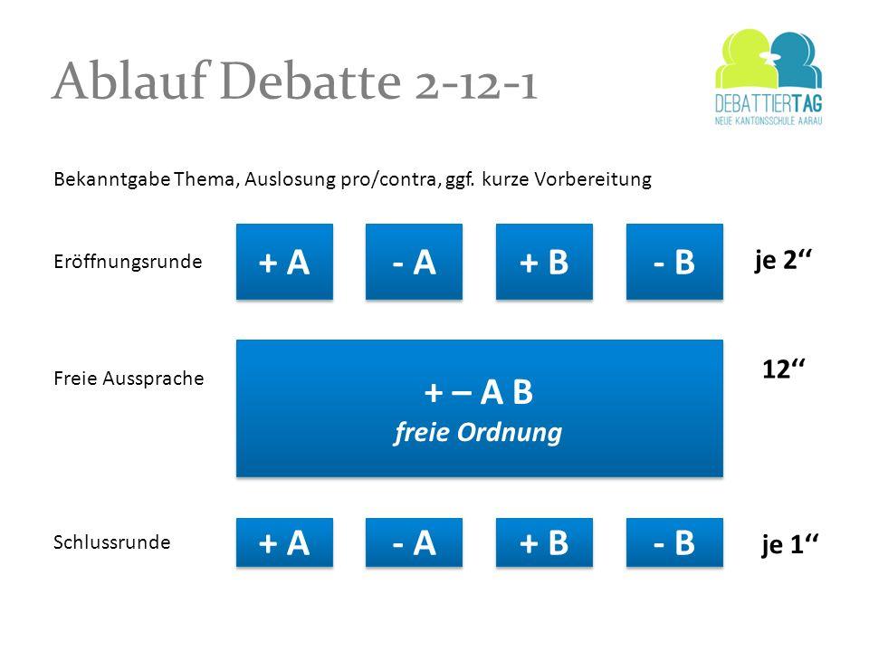 + A - A + B - B + A - A + B - B + – A B freie Ordnung + – A B freie Ordnung Eröffnungsrunde Freie Aussprache Schlussrunde je 2 12 je 1 Bekanntgabe Thema, Auslosung pro/contra, ggf.