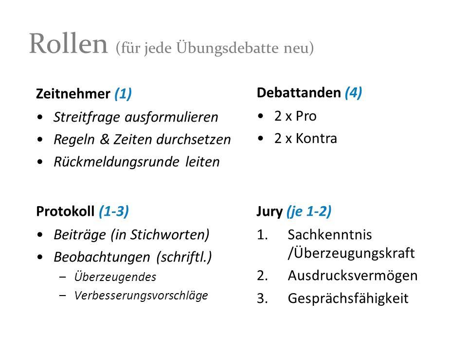 Rollen (für jede Übungsdebatte neu) Jury (je 1-2) 1.Sachkenntnis /Überzeugungskraft 2.Ausdrucksvermögen 3.Gesprächsfähigkeit Protokoll (1-3) Beiträge