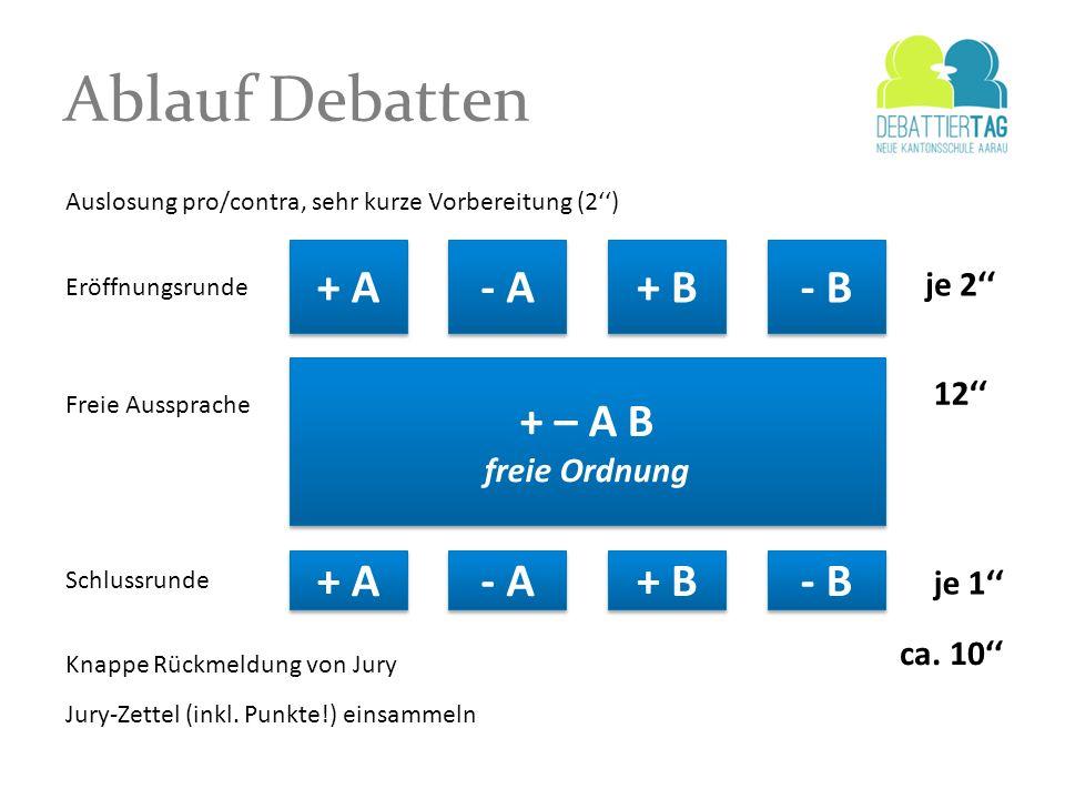 + A - A + B - B + A - A + B - B + – A B freie Ordnung + – A B freie Ordnung Eröffnungsrunde Freie Aussprache Schlussrunde je 2 12 je 1 Auslosung pro/c