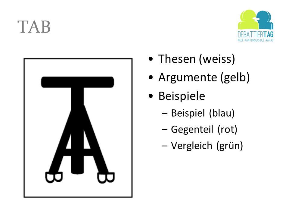TAB Thesen (weiss) Argumente (gelb) Beispiele –Beispiel (blau) –Gegenteil (rot) –Vergleich (grün)