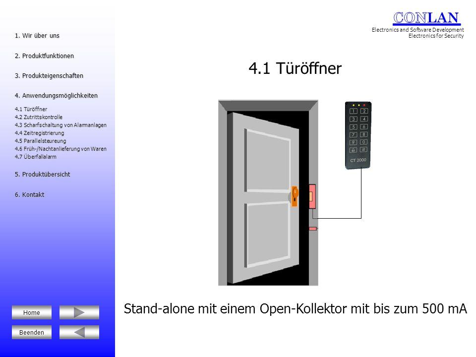 Kontrolliert den Zustand der Tür 4.2 Zutrittskontrolle 1.