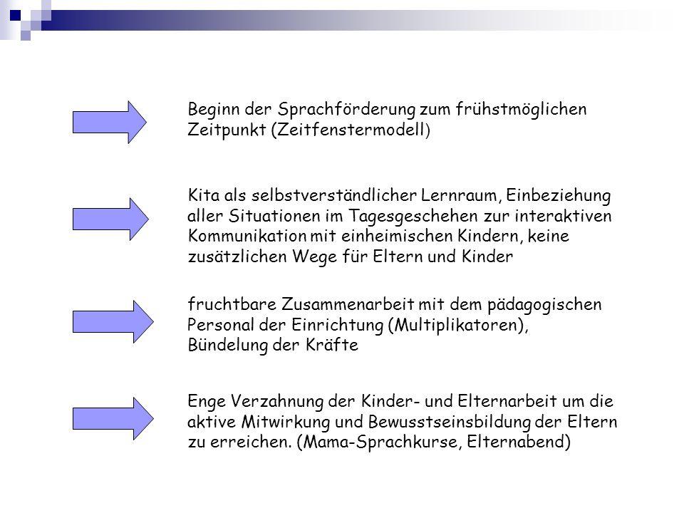 Beginn der Sprachförderung zum frühstmöglichen Zeitpunkt (Zeitfenstermodell ) Kita als selbstverständlicher Lernraum, Einbeziehung aller Situationen i