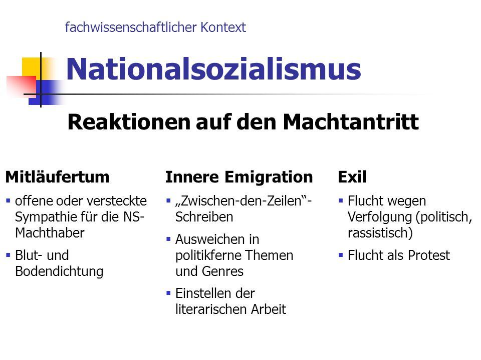 fachwissenschaftlicher Kontext Nationalsozialismus Reaktionen auf den Machtantritt Exil Flucht wegen Verfolgung (politisch, rassistisch) Flucht als Pr