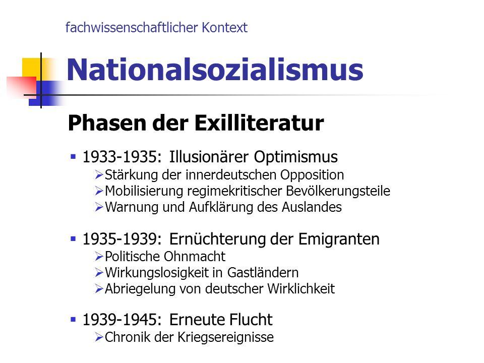 fachwissenschaftlicher Kontext Nationalsozialismus Phasen der Exilliteratur 1933-1935: Illusionärer Optimismus Stärkung der innerdeutschen Opposition