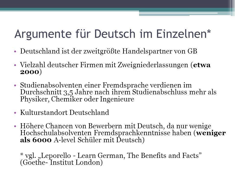 Argumente für Deutsch im Einzelnen* Deutschland ist der zweitgrößte Handelspartner von GB Vielzahl deutscher Firmen mit Zweigniederlassungen (etwa 200