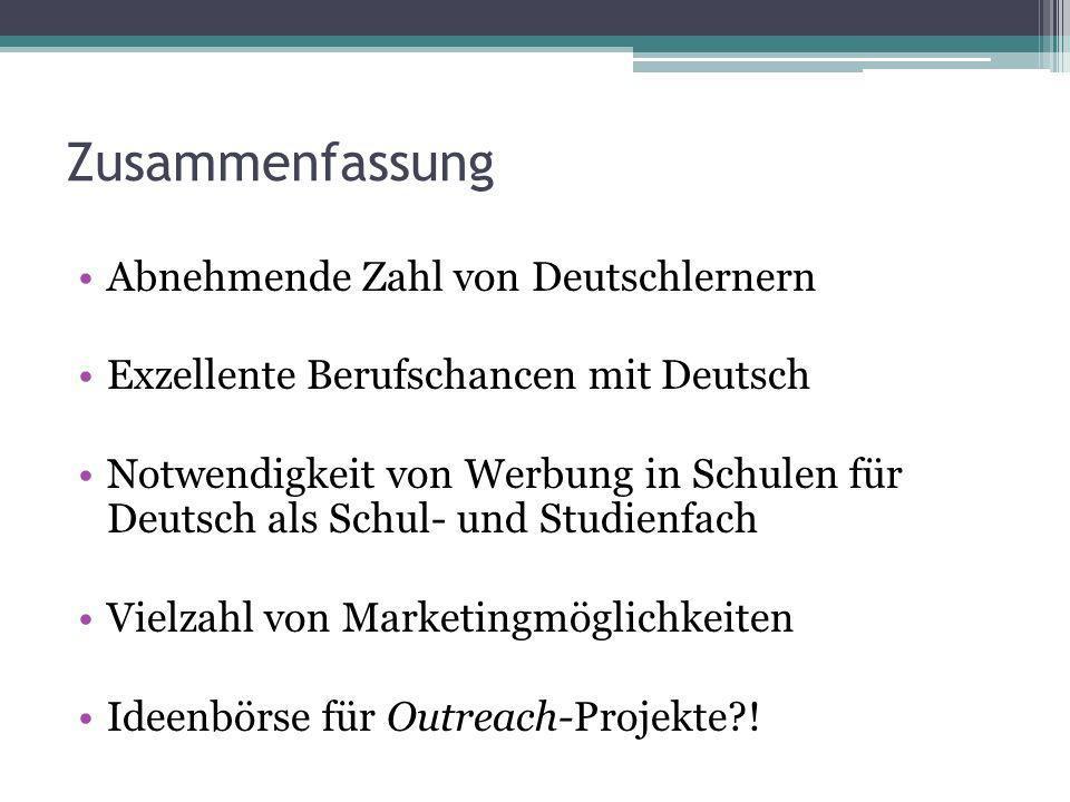Zusammenfassung Abnehmende Zahl von Deutschlernern Exzellente Berufschancen mit Deutsch Notwendigkeit von Werbung in Schulen für Deutsch als Schul- und Studienfach Vielzahl von Marketingmöglichkeiten Ideenbörse für Outreach-Projekte?!