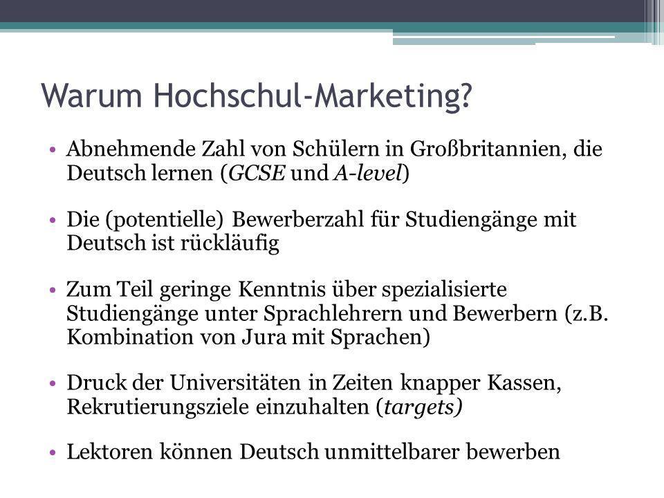 Warum Hochschul-Marketing? Abnehmende Zahl von Schülern in Großbritannien, die Deutsch lernen (GCSE und A-level) Die (potentielle) Bewerberzahl für St