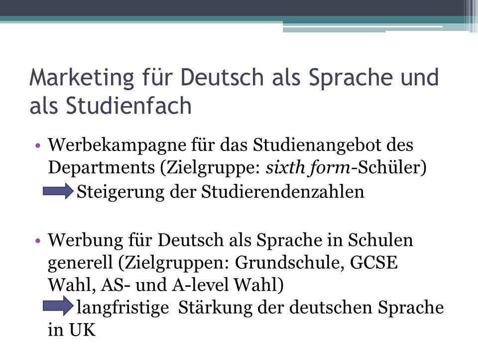 Marketing für Deutsch als Sprache und als Studienfach Werbekampagne für das Studienangebot des Departments (Zielgruppe: sixth form-Schüler) Steigerung