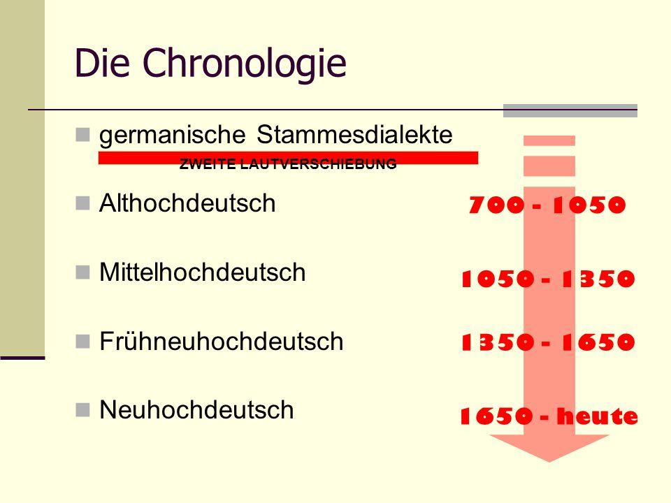 Die Chronologie germanische Stammesdialekte Althochdeutsch Mittelhochdeutsch Frühneuhochdeutsch Neuhochdeutsch ZWEITE LAUTVERSCHIEBUNG 700 - 1050 1050 - 1350 1350 - 1650 1650 - heute