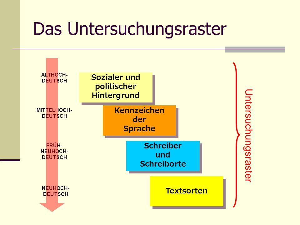 Die Chronologie germanische Stammesdialekte Althochdeutsch Mittelhochdeutsch Frühneuhochdeutsch Neuhochdeutsch ZWEITE LAUTVERSCHIEBUNG 700 - 1050 1050