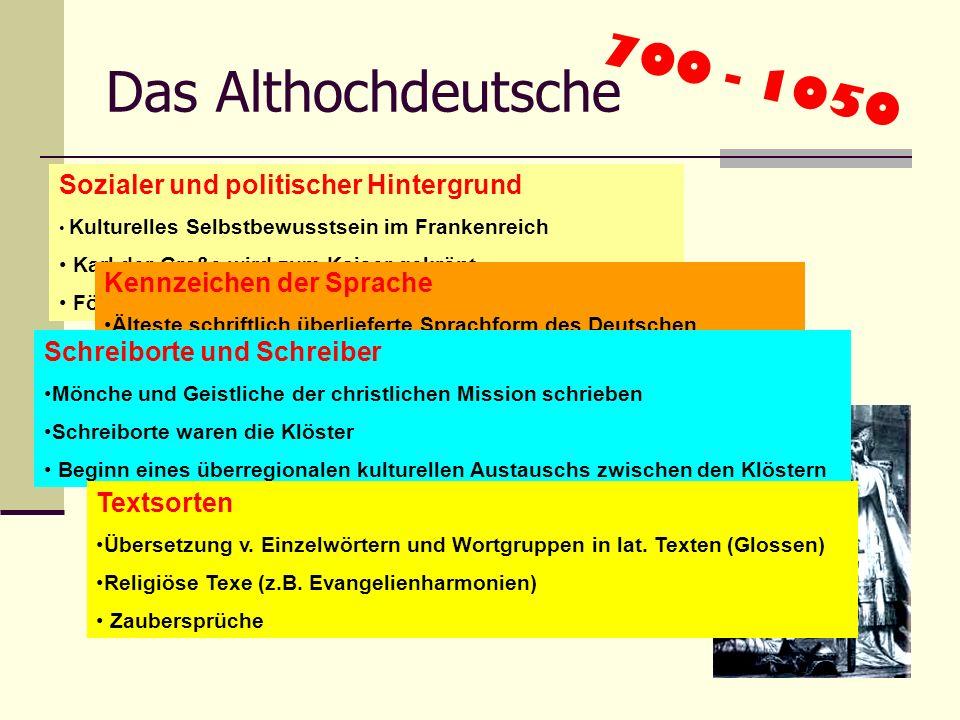 Das Untersuchungsraster ALTHOCH- DEUTSCH MITTELHOCH- DEUTSCH FRÜH- NEUHOCH- DEUTSCH NEUHOCH- DEUTSCH Sozialer und politischer Hintergrund Kennzeichen