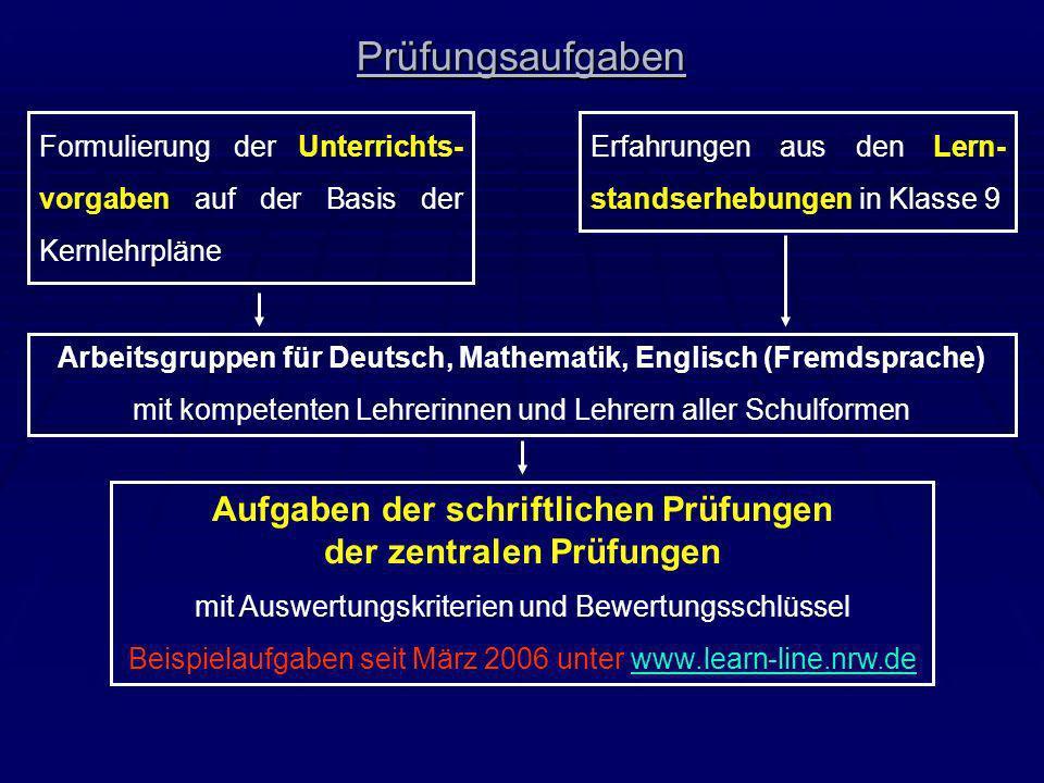 Prüfungsaufgaben Formulierung der Unterrichts- vorgaben auf der Basis der Kernlehrpläne Erfahrungen aus den Lern- standserhebungen in Klasse 9 Arbeits