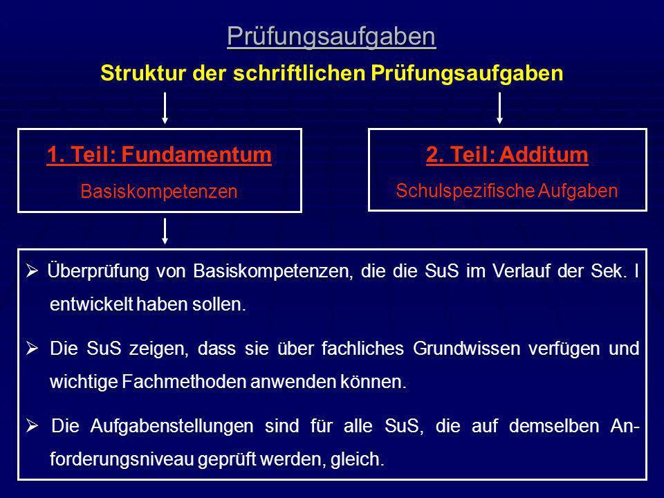 Prüfungsaufgaben 1. Teil: Fundamentum Basiskompetenzen 2. Teil: Additum Schulspezifische Aufgaben Struktur der schriftlichen Prüfungsaufgaben Überprüf