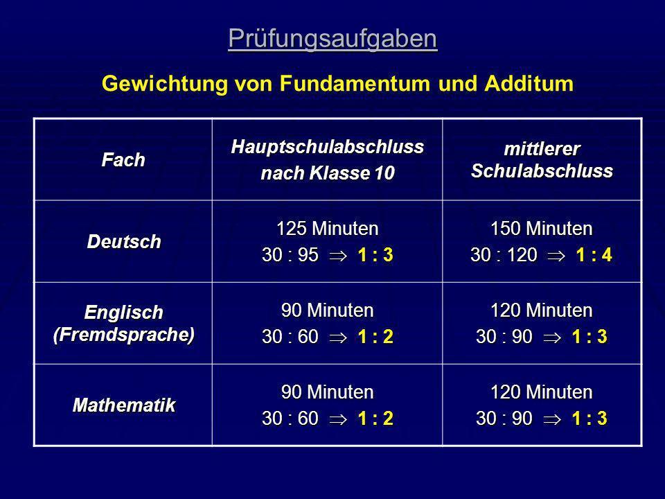 Prüfungsaufgaben Gewichtung von Fundamentum und Additum FachHauptschulabschluss nach Klasse 10 mittlerer Schulabschluss Deutsch 125 Minuten 30 : 95 1