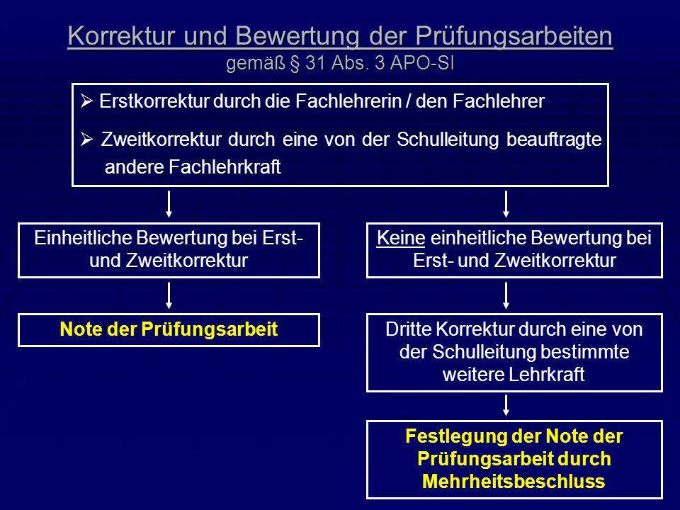 Korrektur und Bewertung der Prüfungsarbeiten gemäß § 31 Abs. 3 APO-SI Erstkorrektur durch die Fachlehrerin / den Fachlehrer Zweitkorrektur durch eine