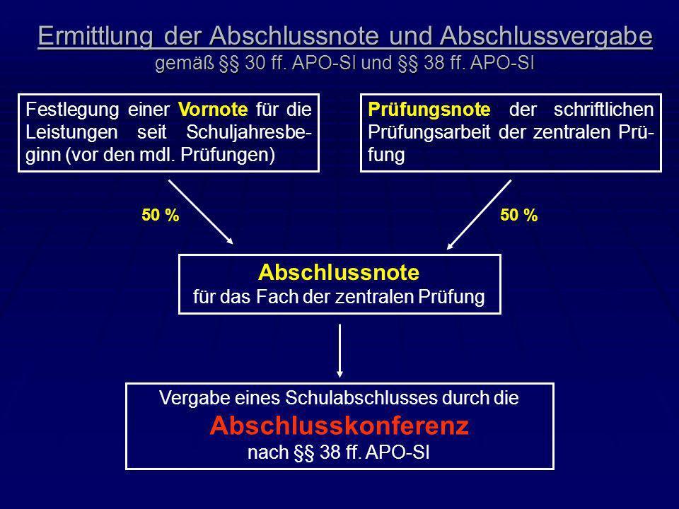 Ermittlung der Abschlussnote und Abschlussvergabe gemäß §§ 30 ff. APO-SI und §§ 38 ff. APO-SI Festlegung einer Vornote für die Leistungen seit Schulja
