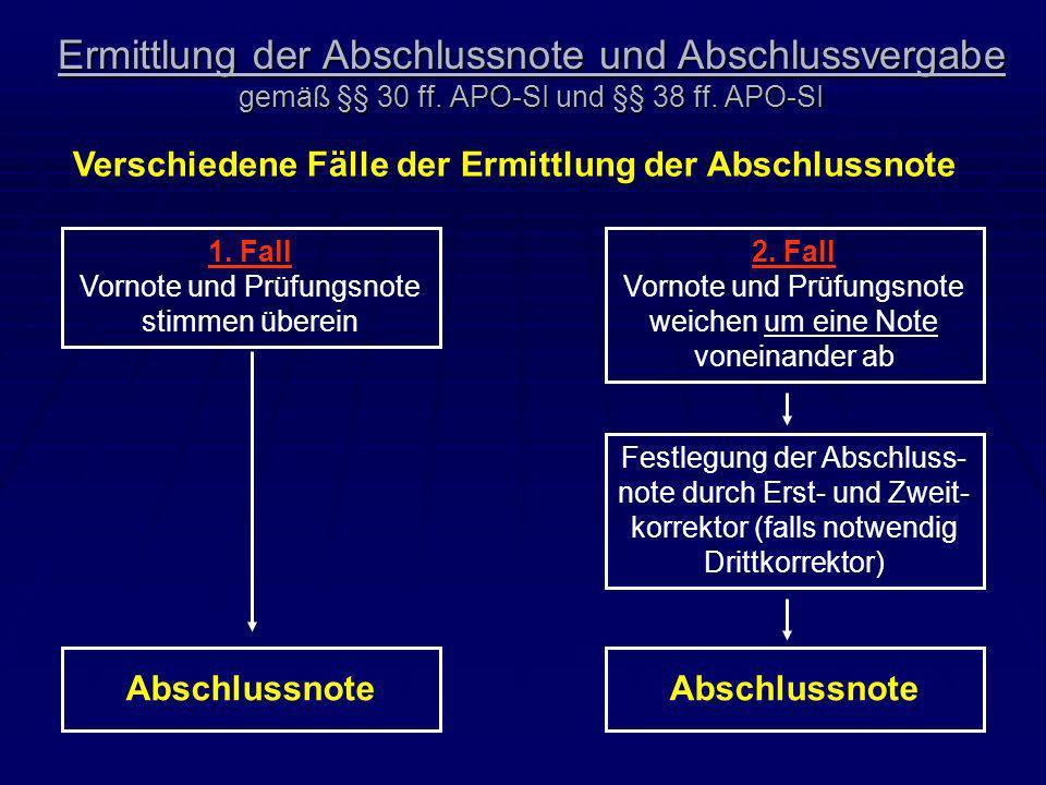 Ermittlung der Abschlussnote und Abschlussvergabe gemäß §§ 30 ff. APO-SI und §§ 38 ff. APO-SI Verschiedene Fälle der Ermittlung der Abschlussnote 1. F