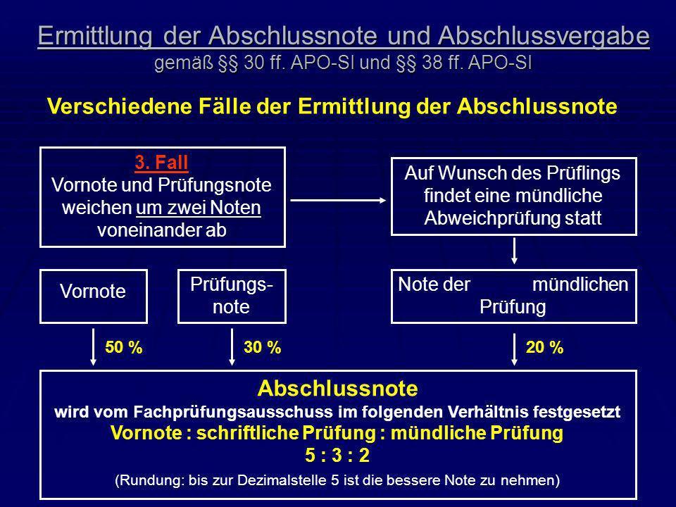 Ermittlung der Abschlussnote und Abschlussvergabe gemäß §§ 30 ff. APO-SI und §§ 38 ff. APO-SI Verschiedene Fälle der Ermittlung der Abschlussnote 3. F