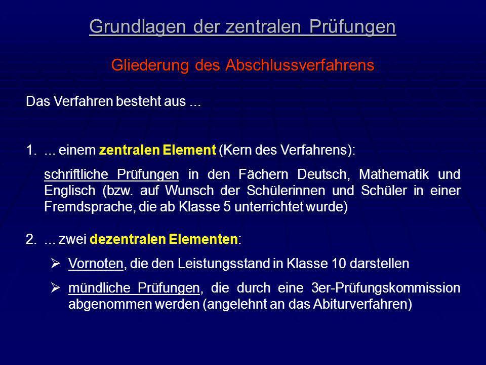 Grundlagen der zentralen Prüfungen Gliederung des Abschlussverfahrens Das Verfahren besteht aus... 1.... einem zentralen Element (Kern des Verfahrens)