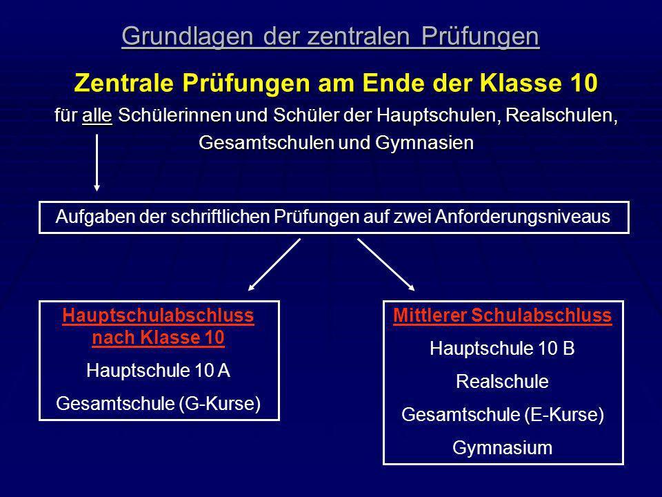 Grundlagen der zentralen Prüfungen Zentrale Prüfungen am Ende der Klasse 10 für alle Schülerinnen und Schüler der Hauptschulen, Realschulen, Gesamtsch