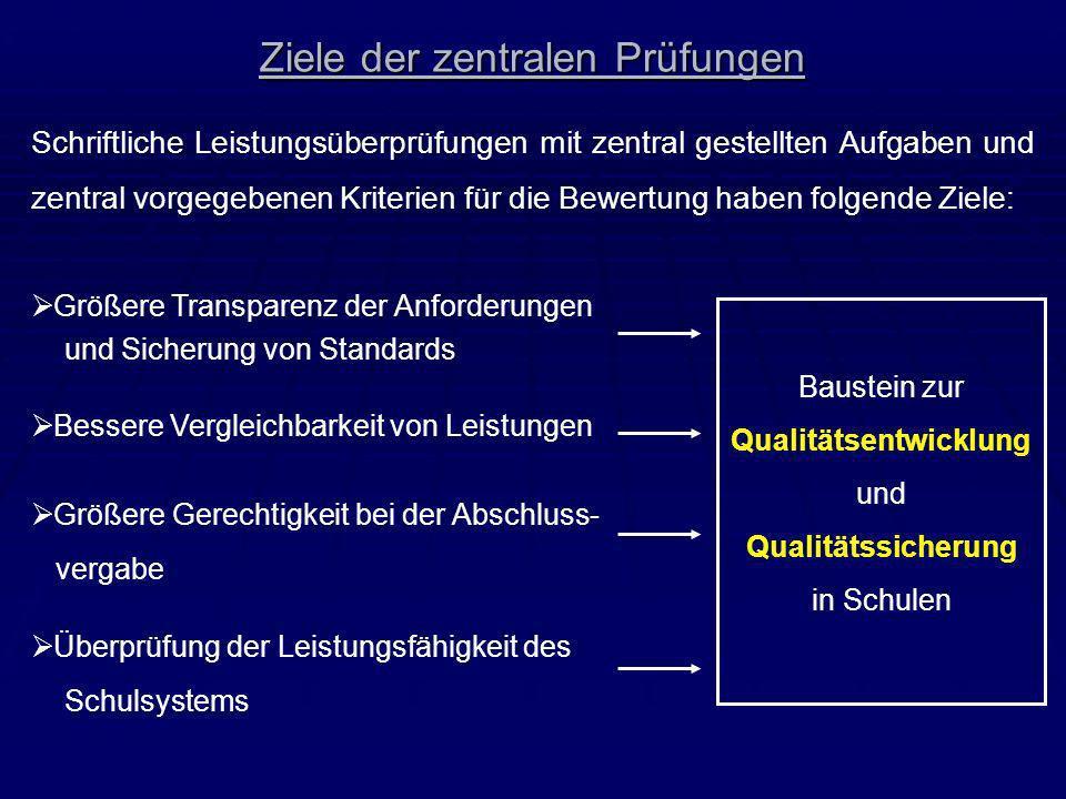 Ziele der zentralen Prüfungen Schriftliche Leistungsüberprüfungen mit zentral gestellten Aufgaben und zentral vorgegebenen Kriterien für die Bewertung