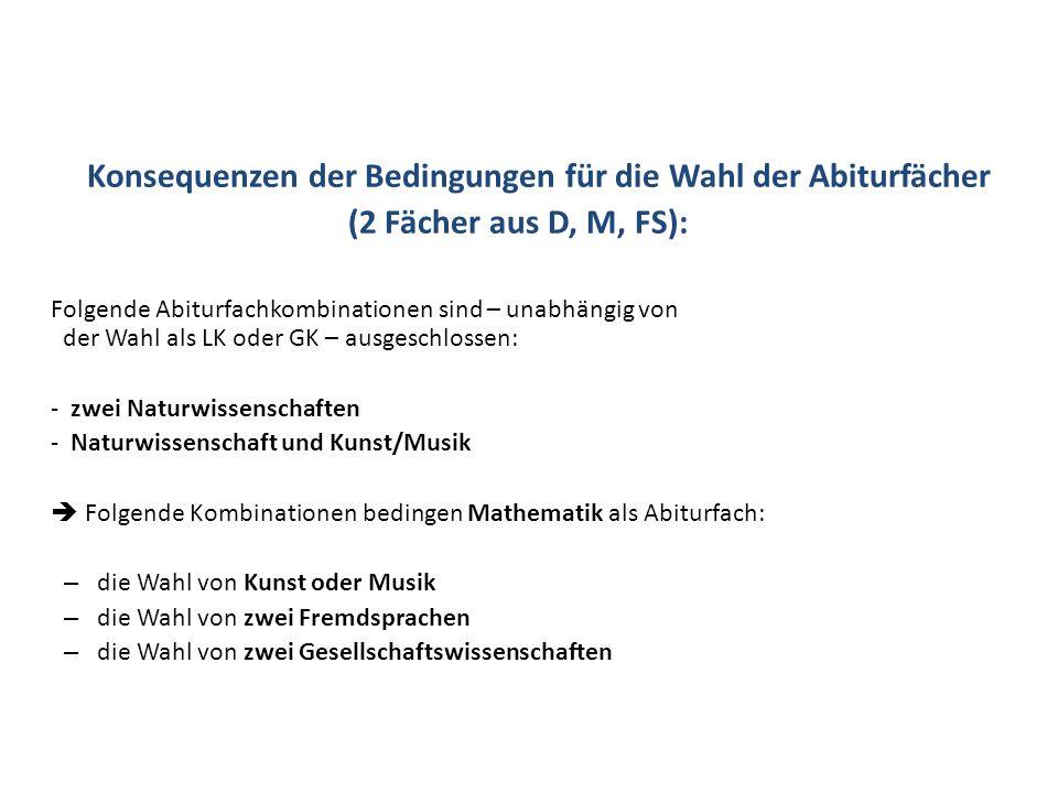 Konsequenzen der Bedingungen für die Wahl der Abiturfächer (2 Fächer aus D, M, FS): Folgende Abiturfachkombinationen sind – unabhängig von der Wahl al