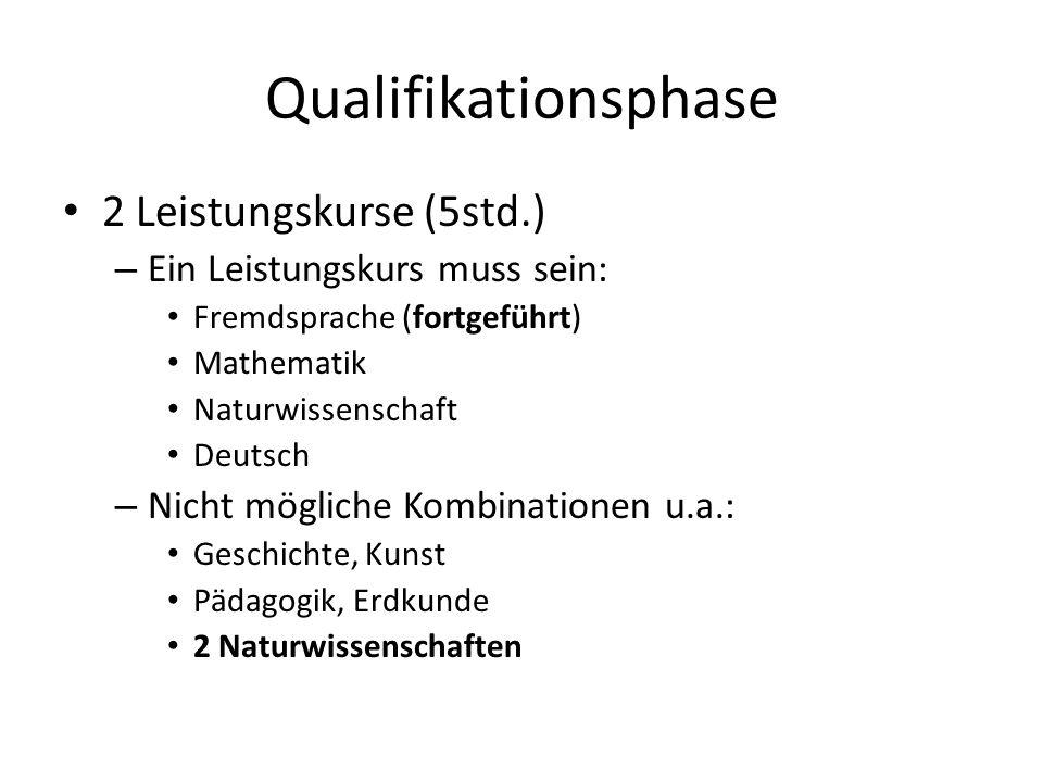 Qualifikationsphase 2 Leistungskurse (5std.) – Ein Leistungskurs muss sein: Fremdsprache (fortgeführt) Mathematik Naturwissenschaft Deutsch – Nicht mö