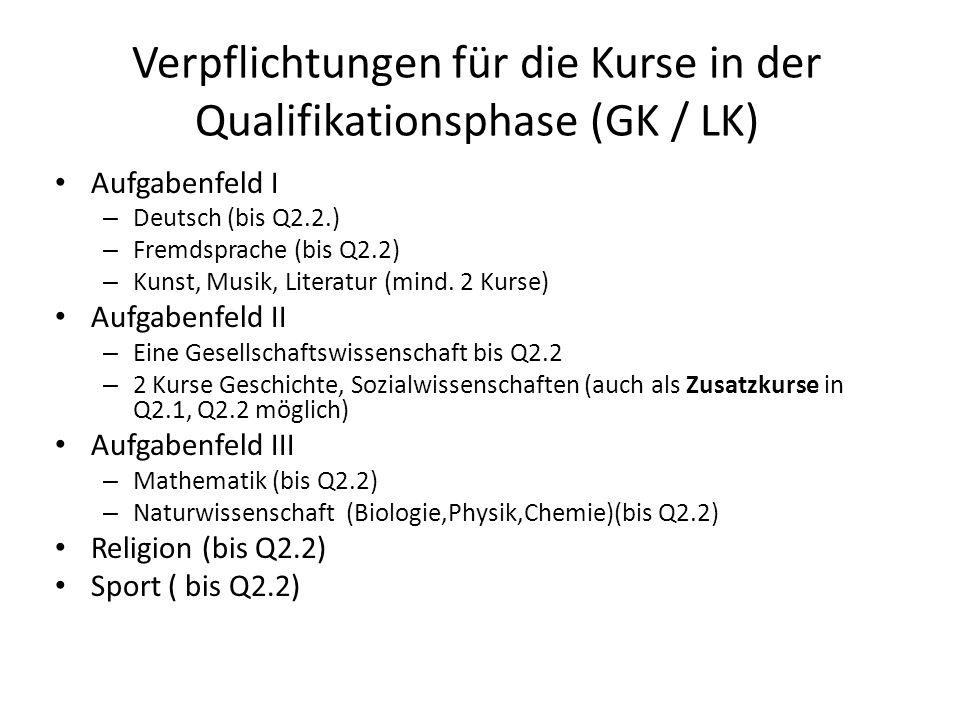 Verpflichtungen für die Kurse in der Qualifikationsphase (GK / LK) Aufgabenfeld I – Deutsch (bis Q2.2.) – Fremdsprache (bis Q2.2) – Kunst, Musik, Lite