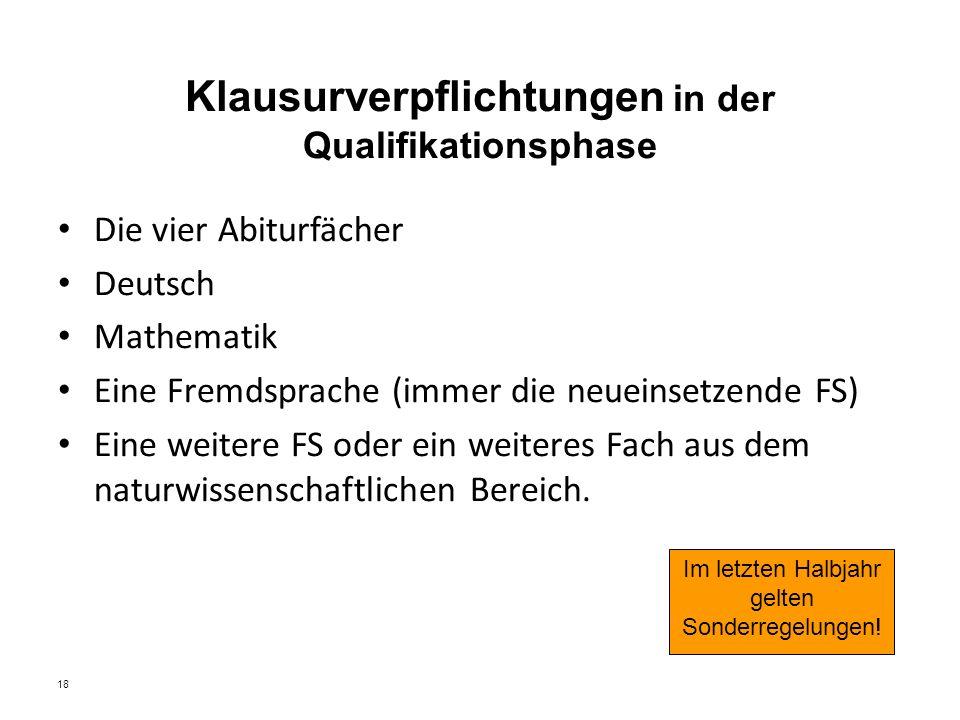 18 Die vier Abiturfächer Deutsch Mathematik Eine Fremdsprache (immer die neueinsetzende FS) Eine weitere FS oder ein weiteres Fach aus dem naturwissen