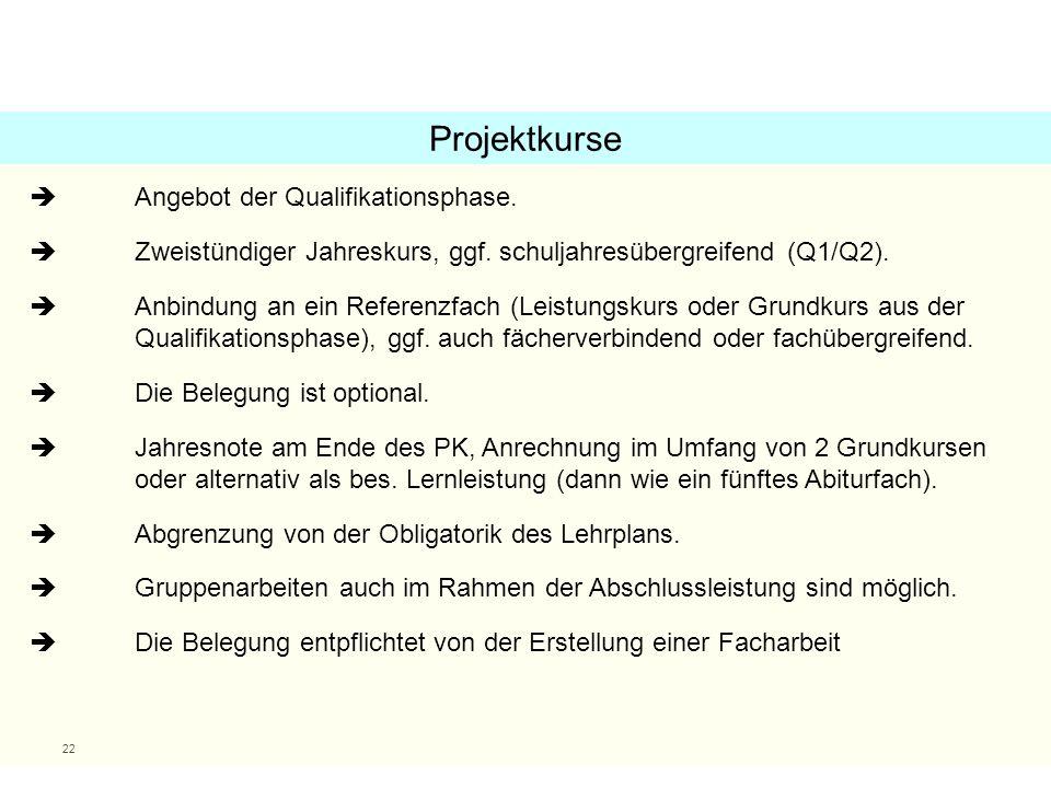 22 Angebot der Qualifikationsphase. Zweistündiger Jahreskurs, ggf. schuljahresübergreifend (Q1/Q2). Anbindung an ein Referenzfach (Leistungskurs oder