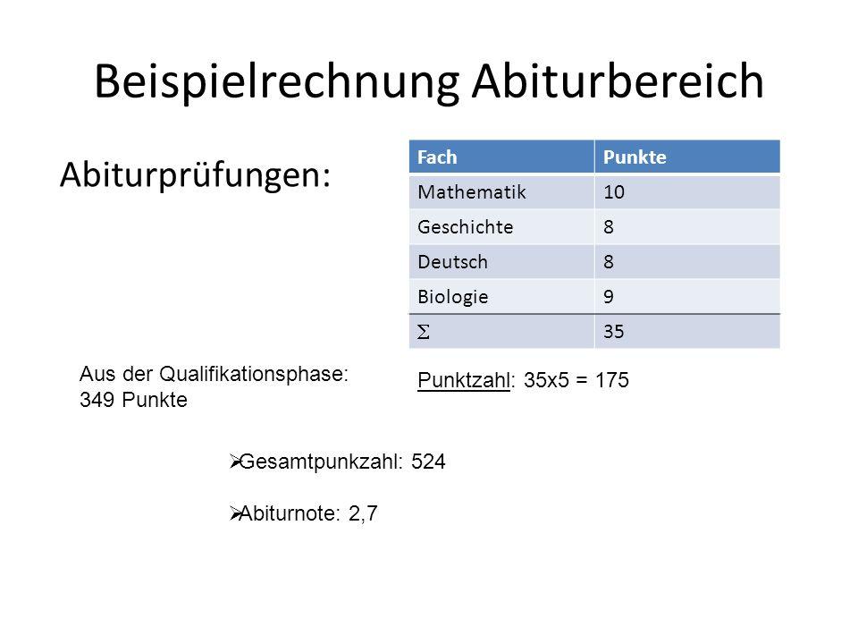 Beispielrechnung Abiturbereich Abiturprüfungen: FachPunkte Mathematik10 Geschichte8 Deutsch8 Biologie9 35 Aus der Qualifikationsphase: 349 Punkte Punk