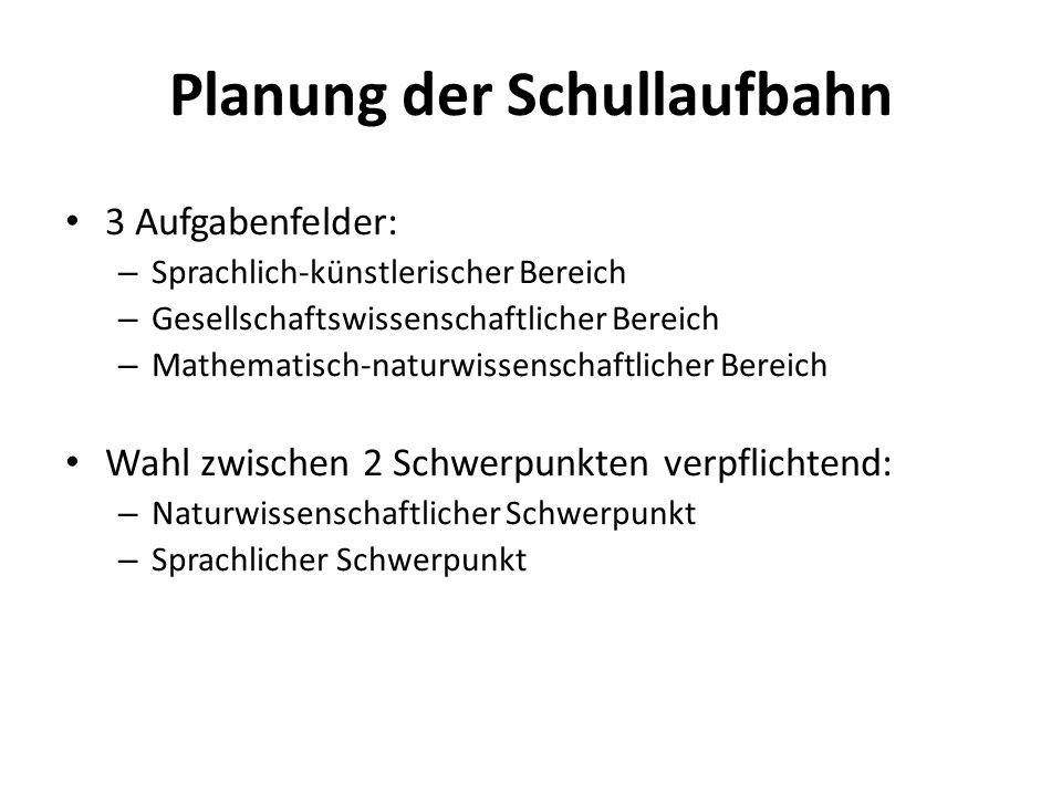 Planung der Schullaufbahn 3 Aufgabenfelder: – Sprachlich-künstlerischer Bereich – Gesellschaftswissenschaftlicher Bereich – Mathematisch-naturwissensc