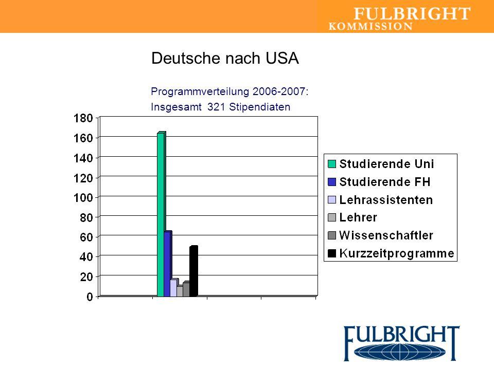 Deutsche nach USA Programmverteilung 2006-2007: Insgesamt 321 Stipendiaten