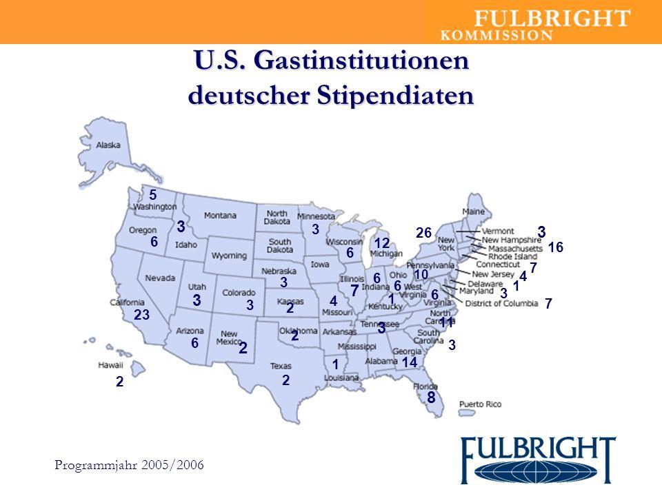 U.S. Gastinstitutionen deutscher Stipendiaten 7 23 2 6 6 26 16 10 7 7 6 14 12 6 3 1 3 4 6 6 3 3 1 8 2 2 5 4 3 Programmjahr 2005/2006 1 3 11 3 2 3 3 2