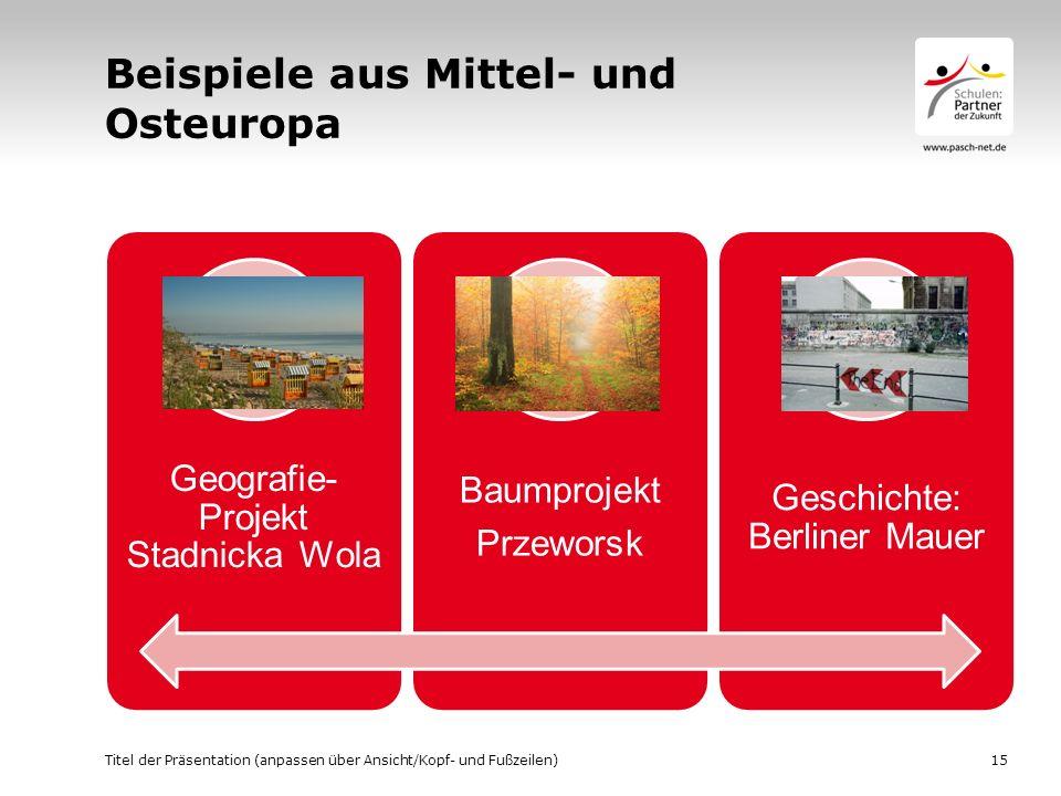 Beispiele aus Mittel- und Osteuropa Geografie- Projekt Stadnicka Wola Baumprojekt Przeworsk Geschichte: Berliner Mauer Titel der Präsentation (anpasse