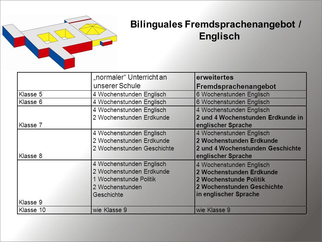 Bilinguales Fremdsprachenangebot / Englisch normaler Unterricht an unserer Schule erweitertes Fremdsprachenangebot Klasse 54 Wochenstunden Englisch6 W