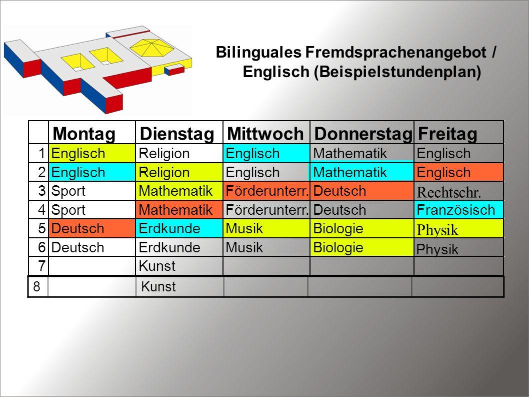 Bilinguales Fremdsprachenangebot / Englisch (Beispielstundenplan) MontagDienstagMittwochDonnerstagFreitag 1EnglischReligionEnglischMathematikEnglisch