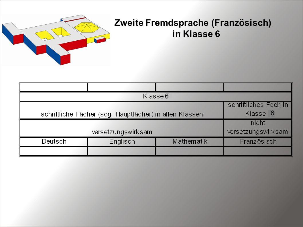 Zweite Fremdsprache (Französisch) in Klasse 6 6 6