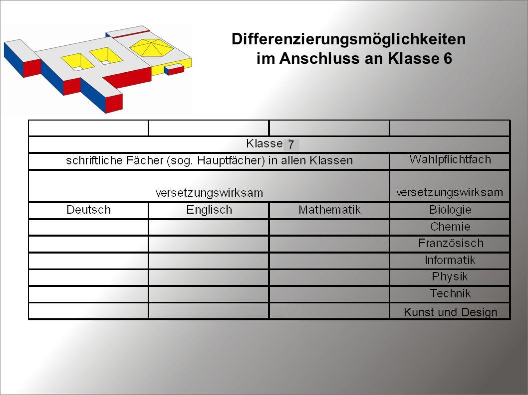 Differenzierungsmöglichkeiten im Anschluss an Klasse 6 7 Kunst und Design