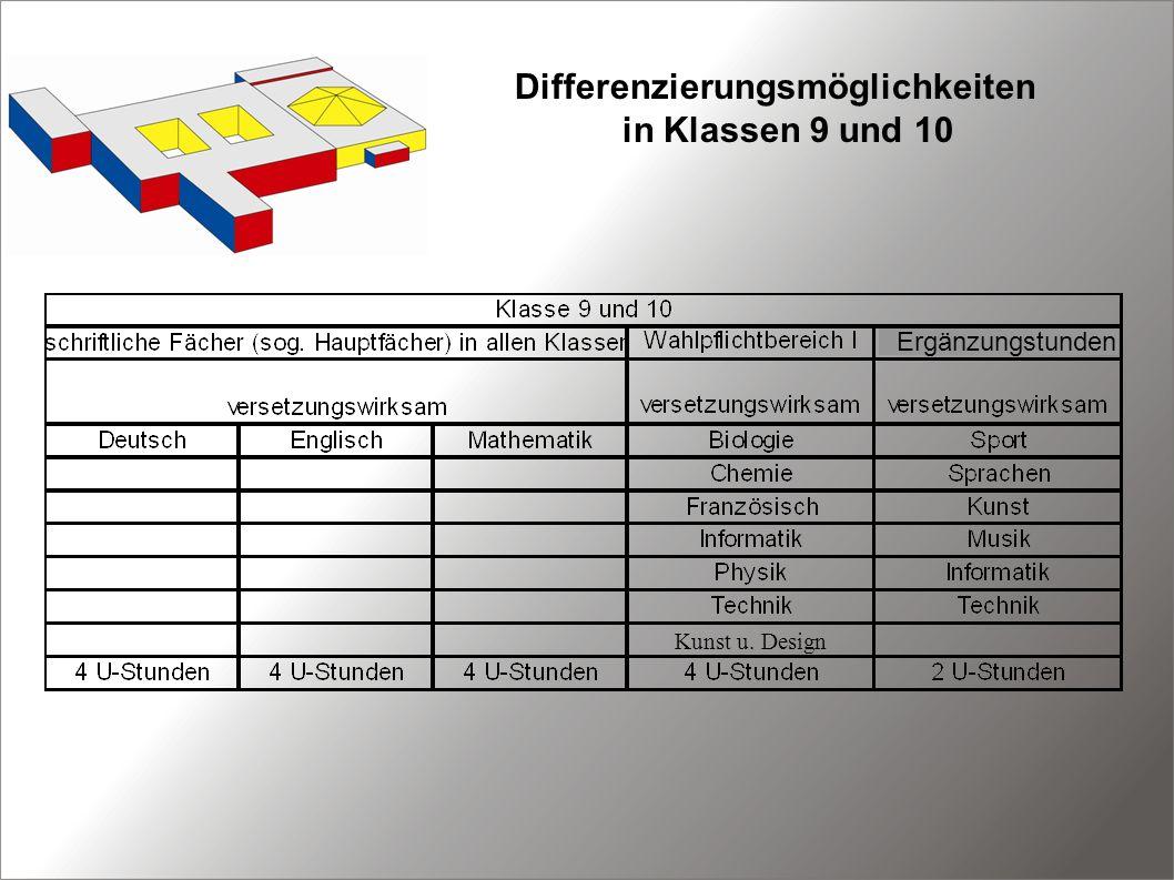 Differenzierungsmöglichkeiten in Klassen 9 und 10 Kunst u. Design Ergänzungstunden