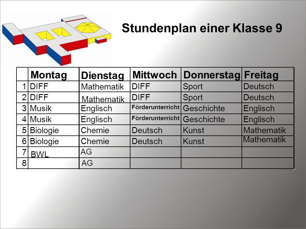 Stundenplan einer Klasse 9 AG Mathematik BWL